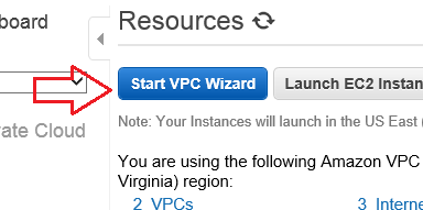 VPC Wizard